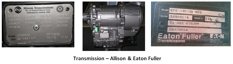 Allison Transmission and Eaton Transmission repair diagrams and parts