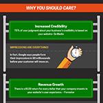 How to build a professional auto repair shop website