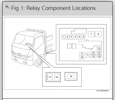 Where Is That Relay Box? - Mitchell 1 ShopConnection