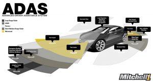 ADAS Features