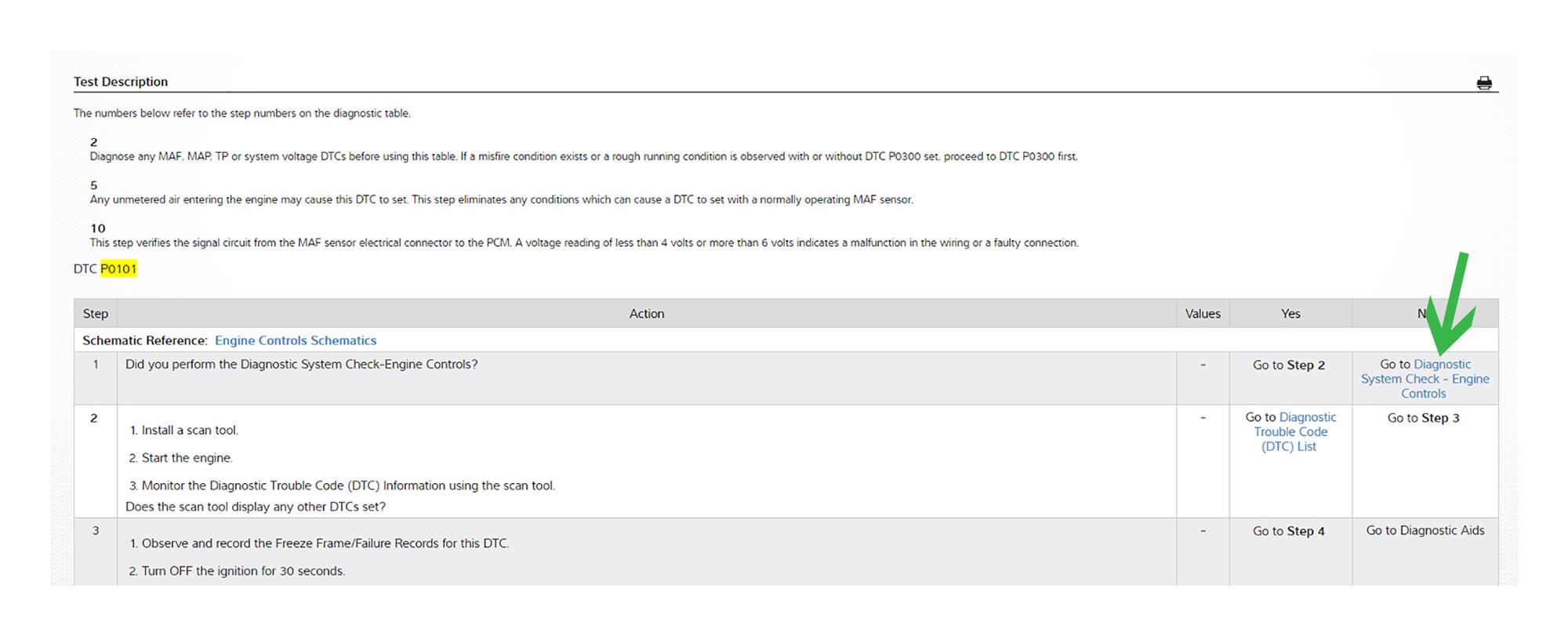 Mitchell ProDemand DTC Code P0101 Repair Information