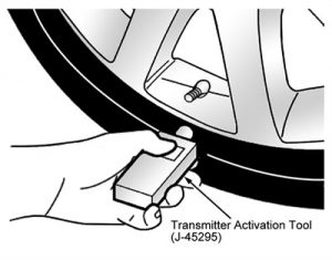 Featured TPMS Tip: 2008 – 2017 Nissan Rogue and Rogue Select