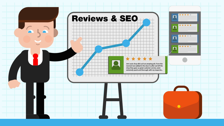 How Reviews Improve SEO for your auto repair shops website