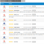 Social CRM Local Search for Auto Repair Shops Dashboard