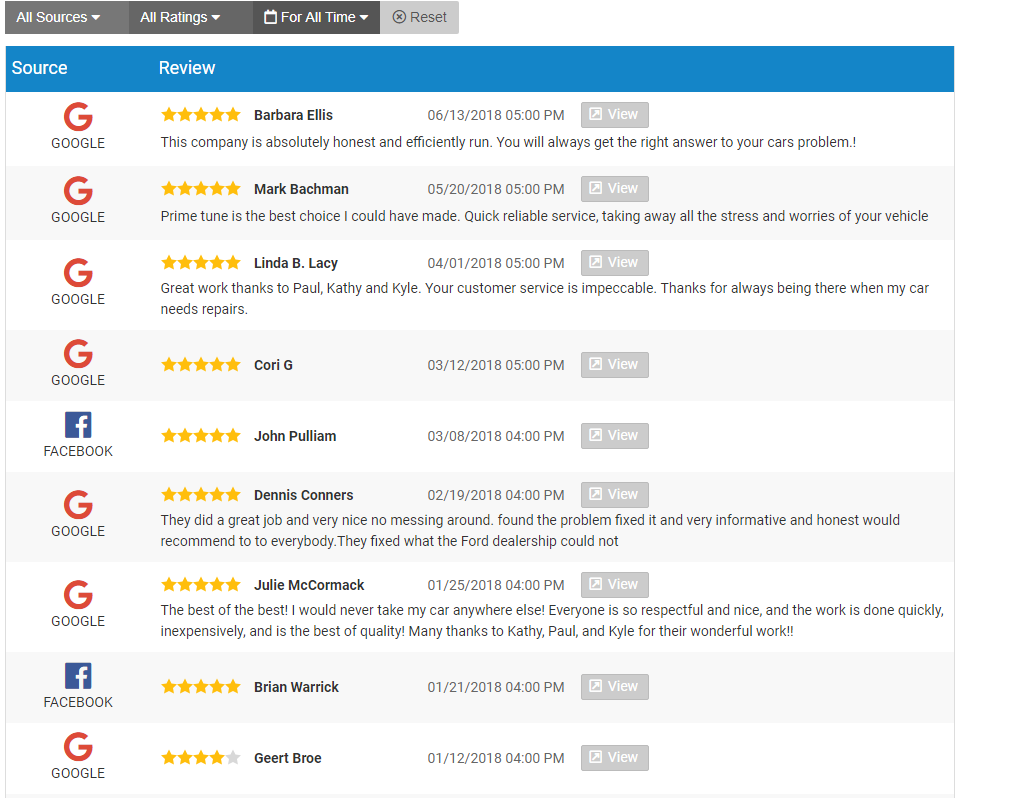 Social CRM Local Search for Auto Repair Shops Dashboard